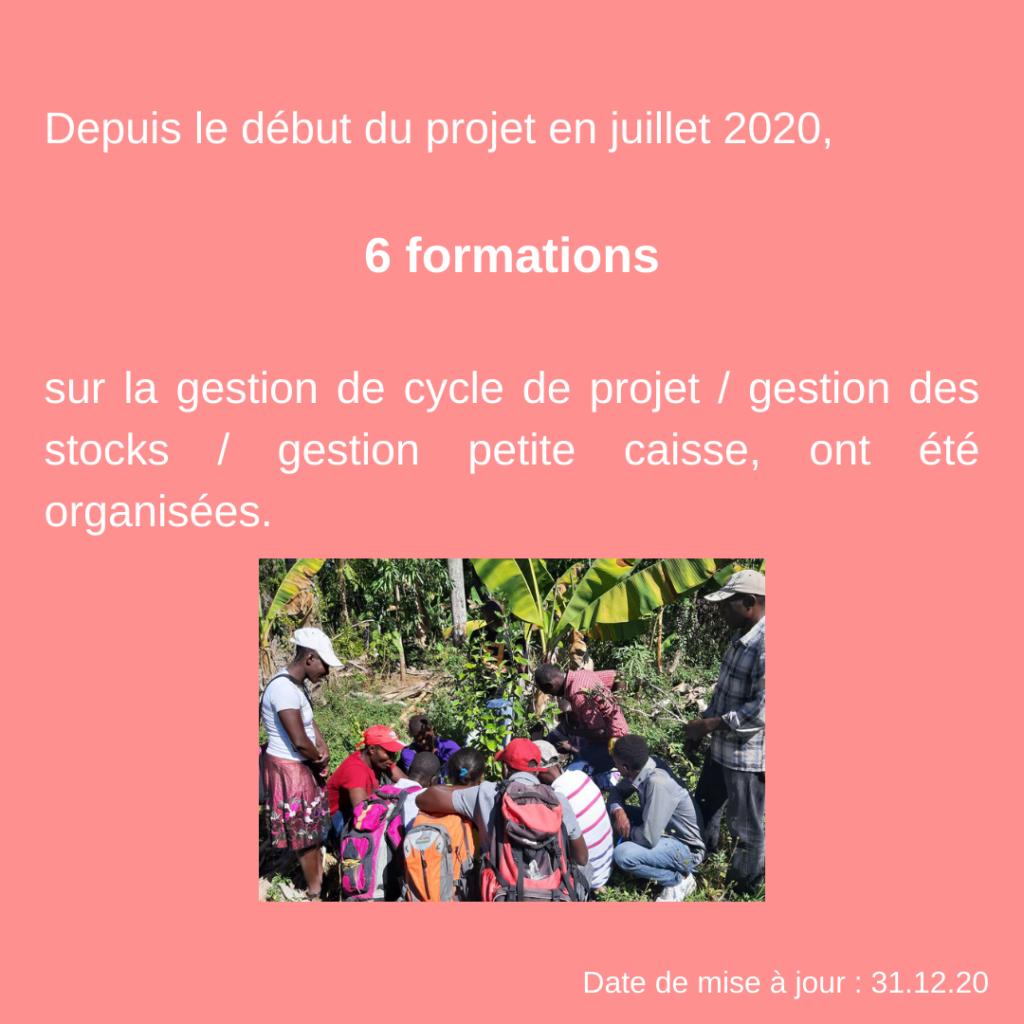Renforcement des communautés paysannes, Boucan Carré, Centre, Haïti 12