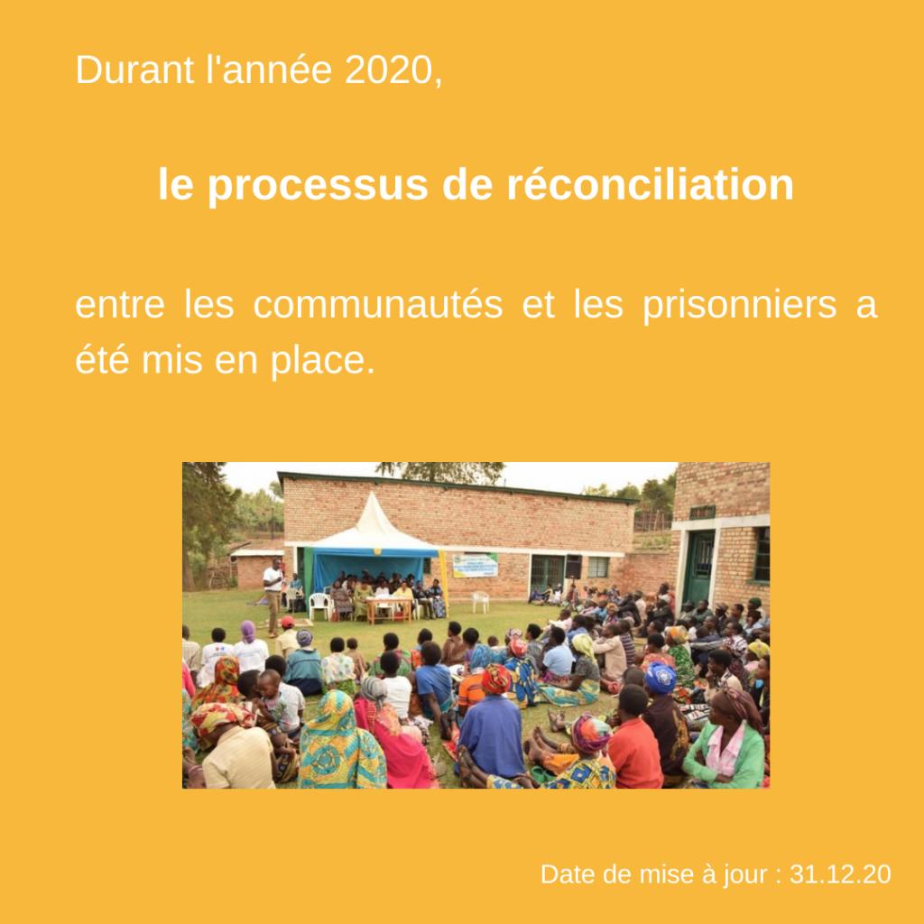 Activités et réalisations 2020 - AMI 1