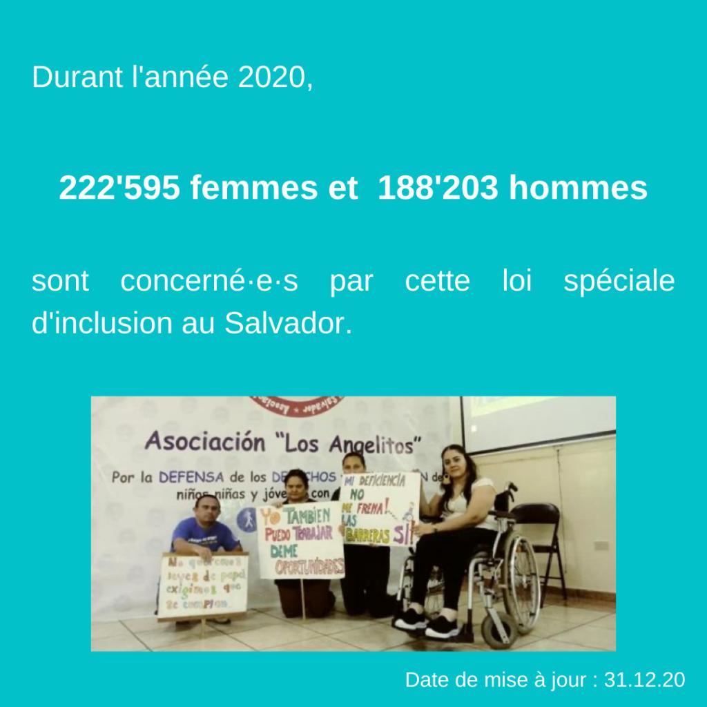 Activités et réalisations 2020 – Los Agelitos 6
