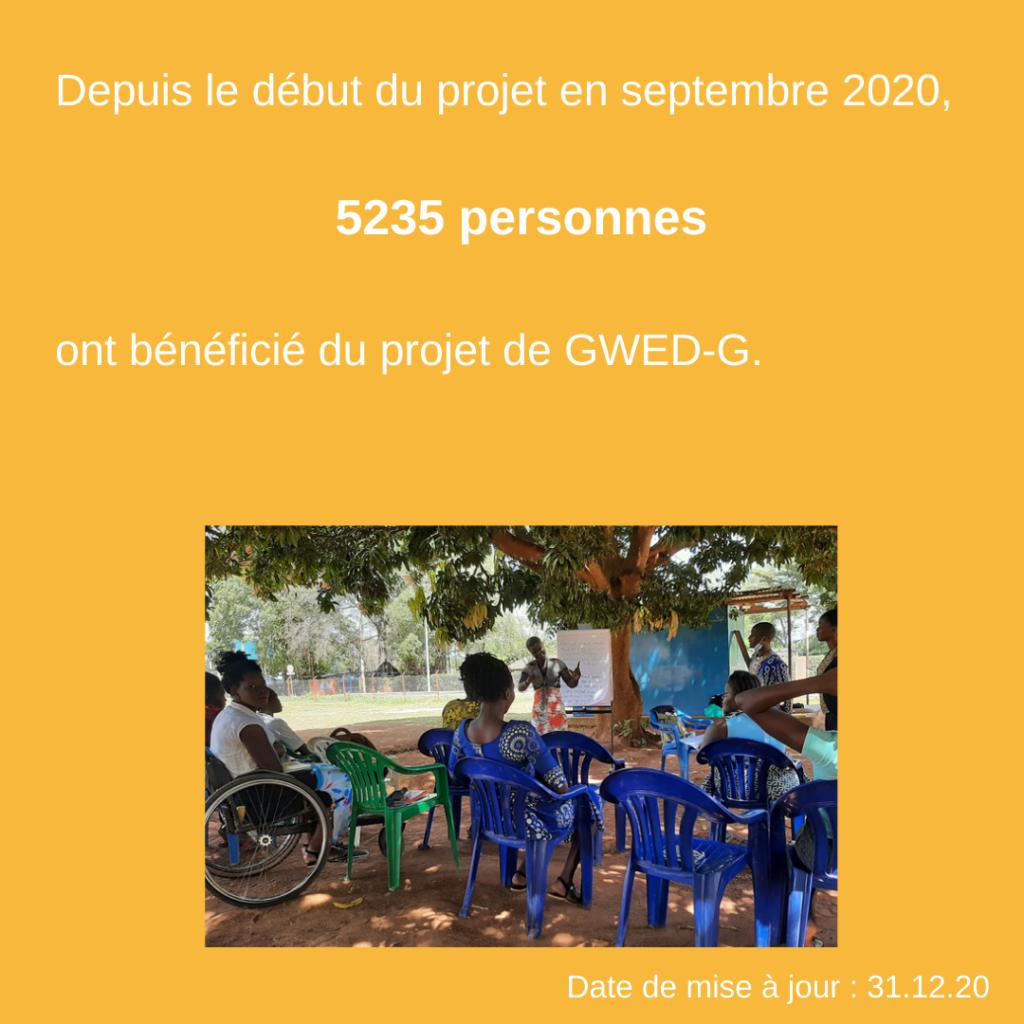 Activités et réalisations 2020 – GWED-G 6