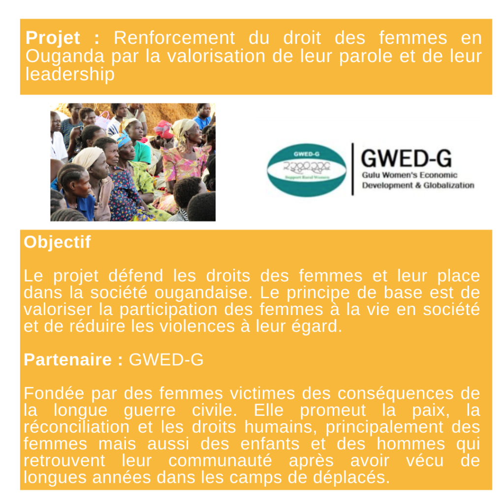 Activités et réalisations 2020 – GWED-G 1